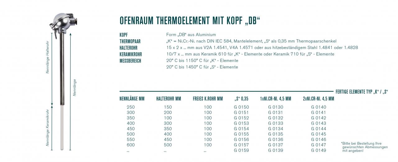 "Ofenraum - Thermoelement mit Kopf ""DB"""